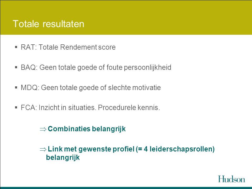 Totale resultaten  RAT: Totale Rendement score  BAQ: Geen totale goede of foute persoonlijkheid  MDQ: Geen totale goede of slechte motivatie  FCA: Inzicht in situaties.