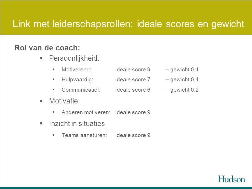 Link met leiderschapsrollen: ideale scores en gewicht Rol van de coach:  Persoonlijkheid:  Motiverend: Ideale score 9 – gewicht 0,4  Hulpvaardig: I