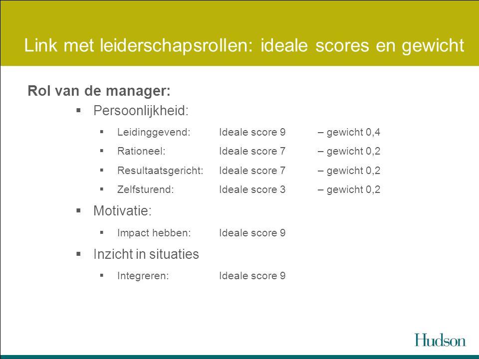 Link met leiderschapsrollen: ideale scores en gewicht Rol van de manager:  Persoonlijkheid:  Leidinggevend: Ideale score 9 – gewicht 0,4  Rationeel: Ideale score 7 – gewicht 0,2  Resultaatsgericht: Ideale score 7 – gewicht 0,2  Zelfsturend: Ideale score 3 – gewicht 0,2  Motivatie:  Impact hebben: Ideale score 9  Inzicht in situaties  Integreren: Ideale score 9