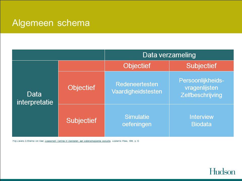 Filip Lievens & Etienne Van Keer, Assessment Centres in Vlaanderen: een wetenschappelijke evaluatie, Academia Press, 1999, p. 10 Redeneertesten Vaardi