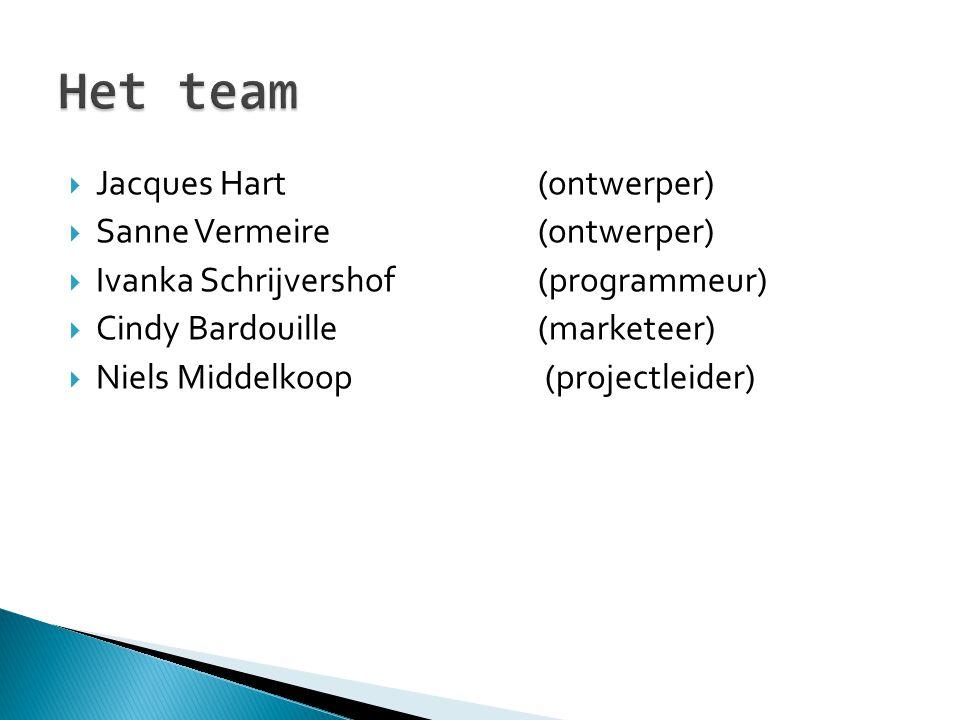  Jacques Hart (ontwerper)  Sanne Vermeire (ontwerper)  Ivanka Schrijvershof (programmeur)  Cindy Bardouille(marketeer)  Niels Middelkoop (projectleider)