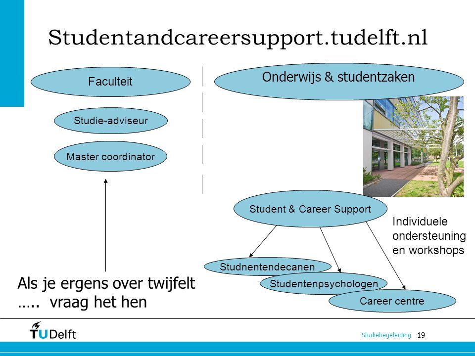 19 Studiebegeleiding Studentandcareersupport.tudelft.nl Studnentendecanen Studie-adviseur Studentenpsychologen Career centre Master coordinator Facult