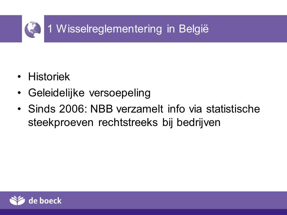 1 Wisselreglementering in België Historiek Geleidelijke versoepeling Sinds 2006: NBB verzamelt info via statistische steekproeven rechtstreeks bij bed