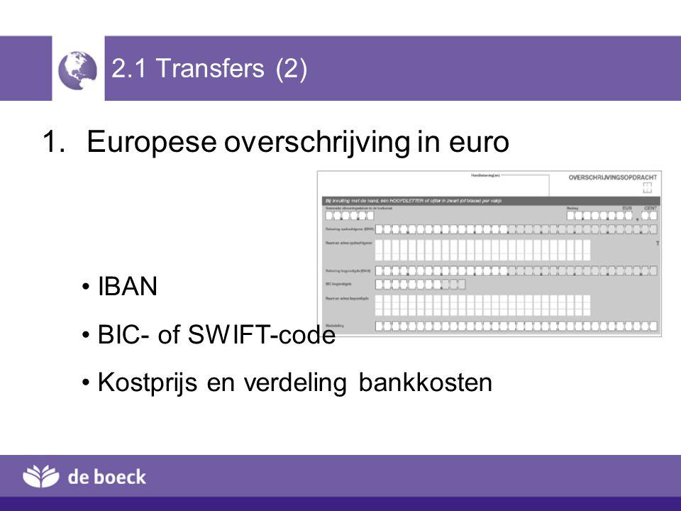 2.1 Transfers (2) 1.Europese overschrijving in euro IBAN BIC- of SWIFT-code Kostprijs en verdeling bankkosten