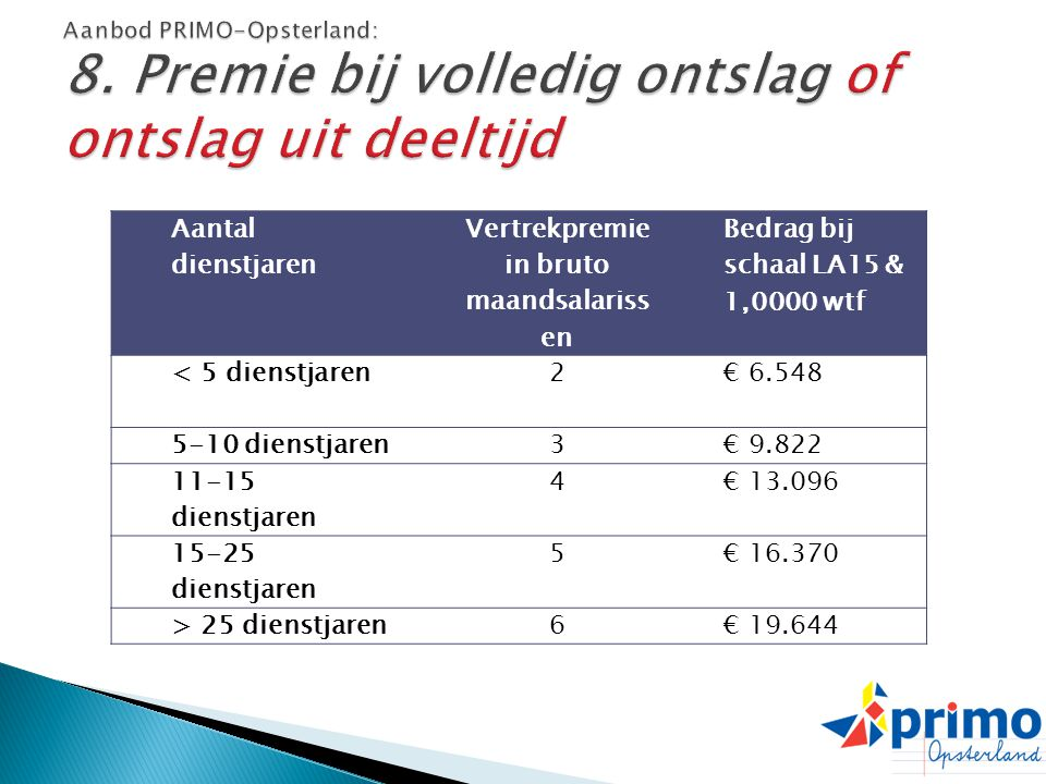 Aantal dienstjaren Vertrekpremie in bruto maandsalariss en Bedrag bij schaal LA15 & 1,0000 wtf < 5 dienstjaren 2€ 6.548 5-10 dienstjaren3€ 9.822 11-15