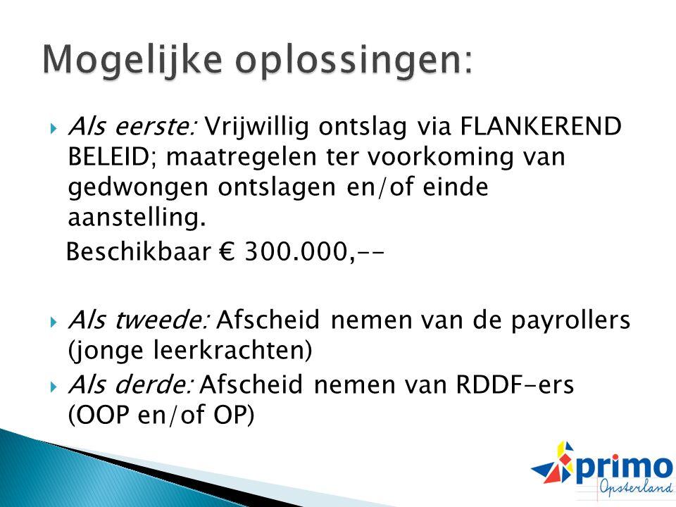 Als eerste: Vrijwillig ontslag via FLANKEREND BELEID; maatregelen ter voorkoming van gedwongen ontslagen en/of einde aanstelling. Beschikbaar € 300.