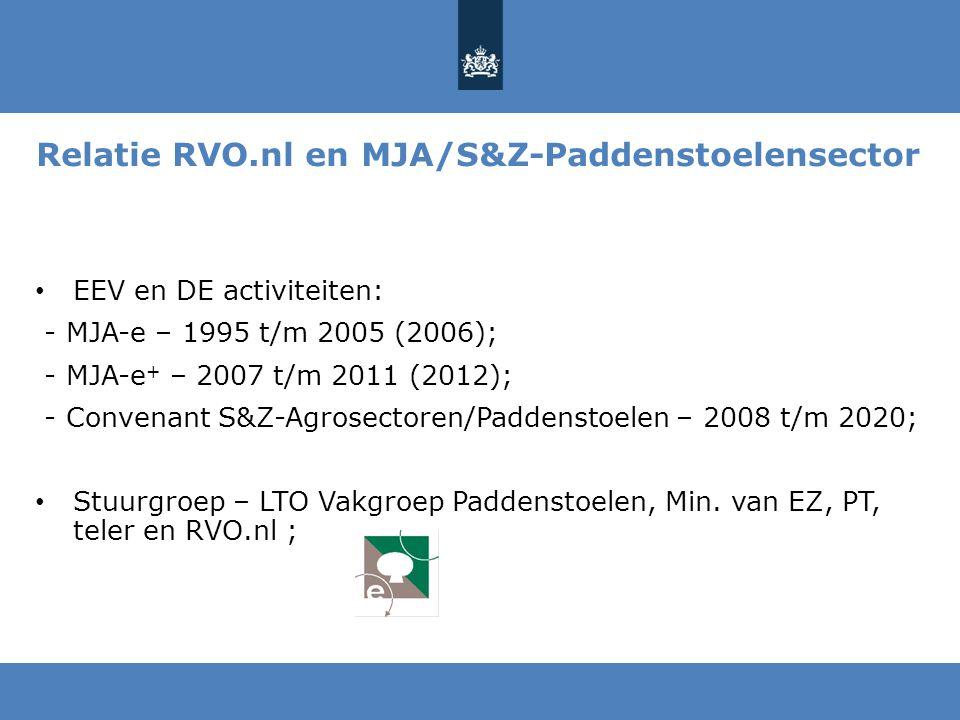 Relatie RVO.nl en MJA/S&Z-Paddenstoelensector EEV en DE activiteiten: - MJA-e – 1995 t/m 2005 (2006); - MJA-e + – 2007 t/m 2011 (2012); - Convenant S&Z-Agrosectoren/Paddenstoelen – 2008 t/m 2020; Stuurgroep – LTO Vakgroep Paddenstoelen, Min.