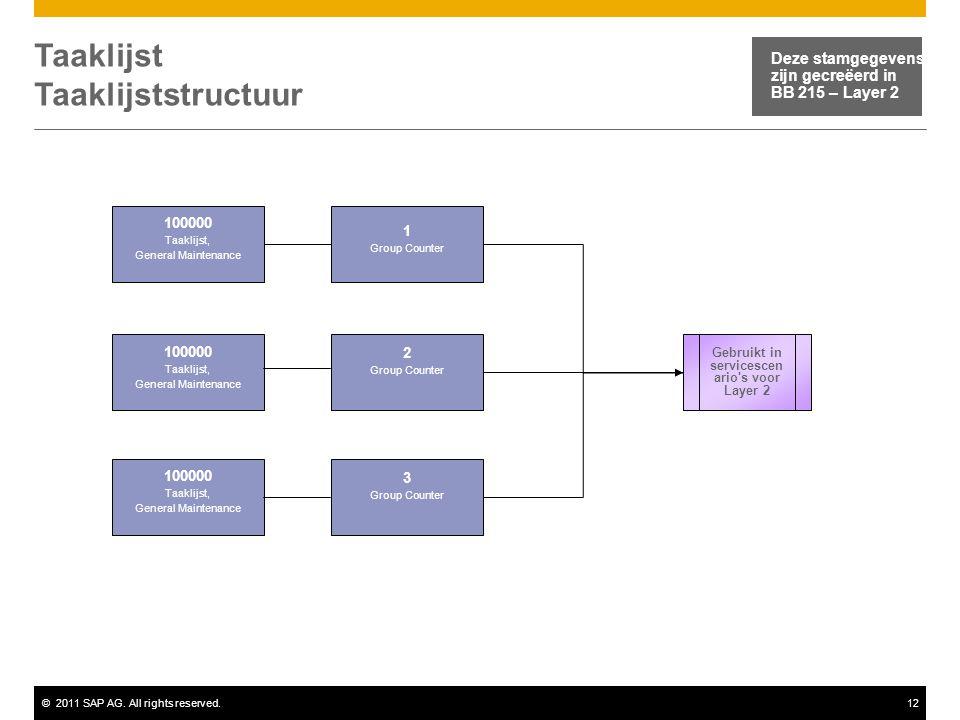 ©2011 SAP AG. All rights reserved.12 Taaklijst Taaklijststructuur Deze stamgegevens zijn gecreëerd in BB 215 – Layer 2 100000 Taaklijst, General Maint
