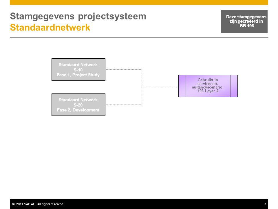 ©2011 SAP AG. All rights reserved.7 Stamgegevens projectsysteem Standaardnetwerk Deze stamgegevens zijn gecreëerd in BB 196 Standaard Network S-10 Fas