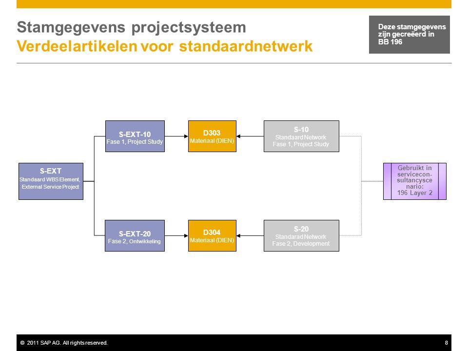 ©2011 SAP AG. All rights reserved.8 Stamgegevens projectsysteem Verdeelartikelen voor standaardnetwerk S-EXT Standaard WBS Element, External Service P