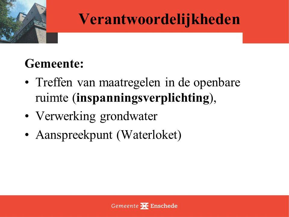 Verantwoordelijkheden Gemeente: Treffen van maatregelen in de openbare ruimte (inspanningsverplichting), Verwerking grondwater Aanspreekpunt (Waterloket)