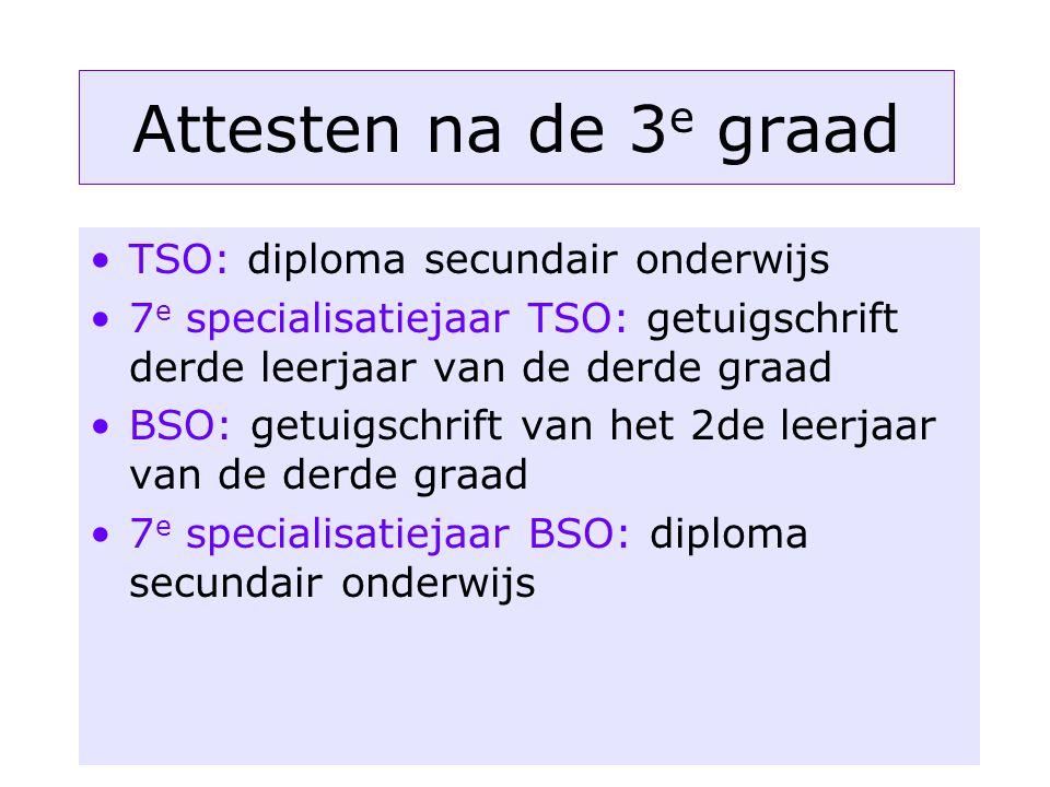 Attesten na de 3 e graad TSO: diploma secundair onderwijs 7 e specialisatiejaar TSO: getuigschrift derde leerjaar van de derde graad BSO: getuigschrif