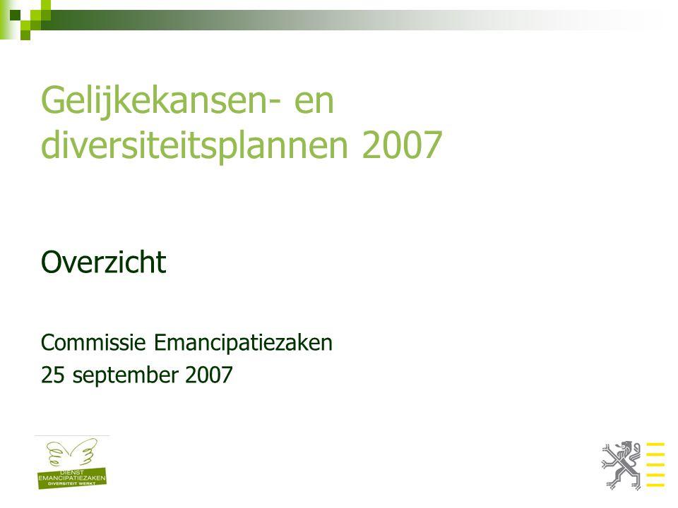 Ingediende plannen (1) EZ verwachtte plannen van: 13 beleidsdomeinen en 5 losse entiteiten In totaal 71 entiteiten Respons: 10 gecoördineerde plannen beleidsdomeinen (tegenover 4 in 2006) 93% van de entiteiten valt onder een plan (tegenover 78 % in 2006)