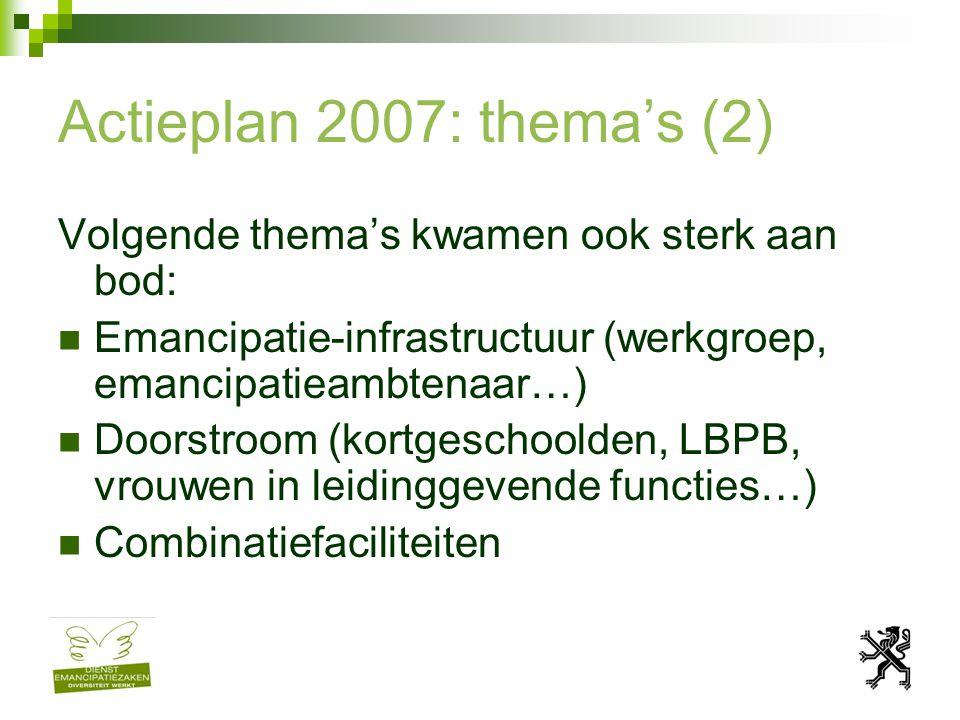 Actieplan 2007: thema's (2) Volgende thema's kwamen ook sterk aan bod: Emancipatie-infrastructuur (werkgroep, emancipatieambtenaar…) Doorstroom (kortgeschoolden, LBPB, vrouwen in leidinggevende functies…) Combinatiefaciliteiten
