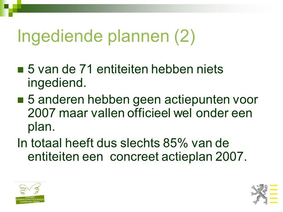 Vooruitblik 2008 Kengetallen uit databank P&O-rapport Streven naar plannen voor 100% van de entiteiten Streven naar gecoördineerde plannen voor alle beleidsdomeinen Situatie strategische adviesraden: best meenemen in gecoördineerde plannen beleidsdomeinen.