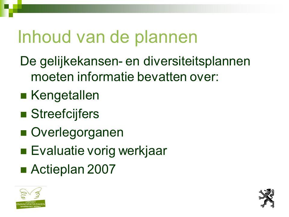 Inhoud van de plannen De gelijkekansen- en diversiteitsplannen moeten informatie bevatten over: Kengetallen Streefcijfers Overlegorganen Evaluatie vorig werkjaar Actieplan 2007