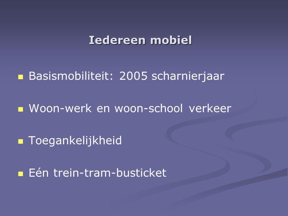 Iedereen mobiel Basismobiliteit: 2005 scharnierjaar Woon-werk en woon-school verkeer Toegankelijkheid Eén trein-tram-busticket