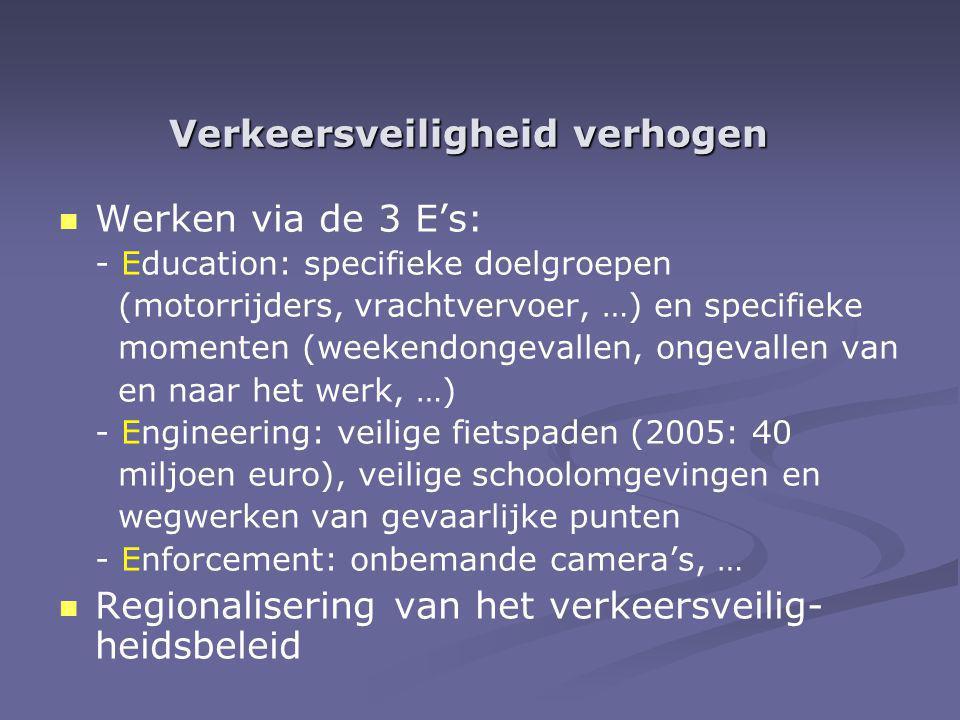 Verkeersveiligheid verhogen Werken via de 3 E's: - Education: specifieke doelgroepen (motorrijders, vrachtvervoer, …) en specifieke momenten (weekendongevallen, ongevallen van en naar het werk, …) - Engineering: veilige fietspaden (2005: 40 miljoen euro), veilige schoolomgevingen en wegwerken van gevaarlijke punten - Enforcement: onbemande camera's, … Regionalisering van het verkeersveilig- heidsbeleid