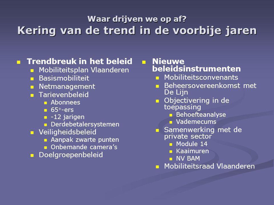 Waar drijven we op af? Kering van de trend in de voorbije jaren Trendbreuk in het beleid Mobiliteitsplan Vlaanderen Basismobiliteit Netmanagement Tari