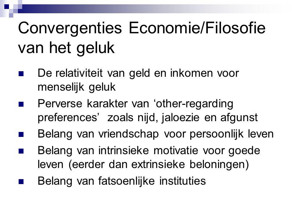 Convergenties Economie/Filosofie van het geluk De relativiteit van geld en inkomen voor menselijk geluk Perverse karakter van 'other-regarding prefere