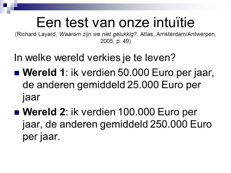 Een test van onze intuïtie (Richard Layard, Waarom zijn we niet gelukkig?, Atlas, Amsterdam/Antwerpen, 2005, p. 49) In welke wereld verkies je te leve