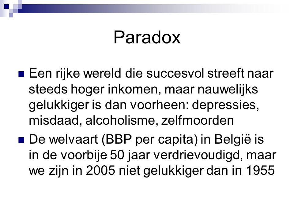 Paradox Een rijke wereld die succesvol streeft naar steeds hoger inkomen, maar nauwelijks gelukkiger is dan voorheen: depressies, misdaad, alcoholisme