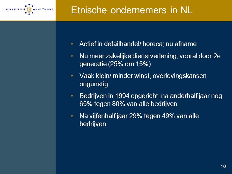 10 Etnische ondernemers in NL Actief in detailhandel/ horeca; nu afname Nu meer zakelijke dienstverlening; vooral door 2e generatie (25% om 15%) Vaak