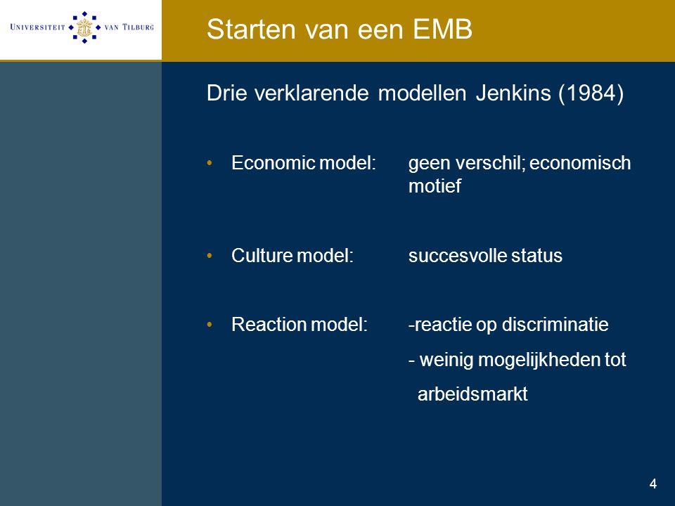 4 Starten van een EMB Drie verklarende modellen Jenkins (1984) Economic model:geen verschil; economisch motief Culture model:succesvolle status Reacti