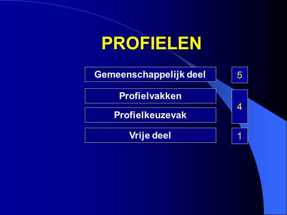 PROFIELEN Gemeenschappelijk deel Profielvakken Profielkeuzevak Vrije deel 5 4 1