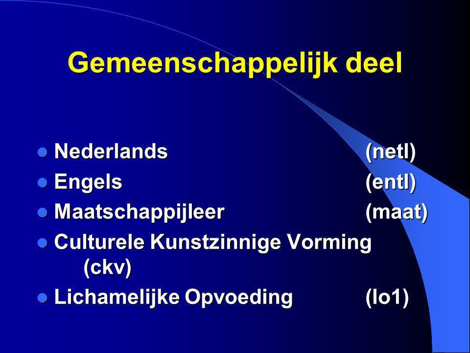 Nederlands(netl) Nederlands(netl) Engels(entl) Engels(entl) Maatschappijleer(maat) Maatschappijleer(maat) Culturele Kunstzinnige Vorming (ckv) Culture