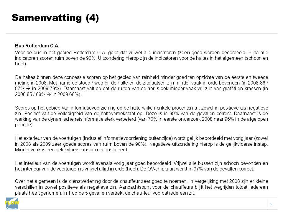5 Samenvatting (4) 5 Bus Rotterdam C.A. Voor de bus in het gebied Rotterdam C.A. geldt dat vrijwel alle indicatoren (zeer) goed worden beoordeeld. Bij