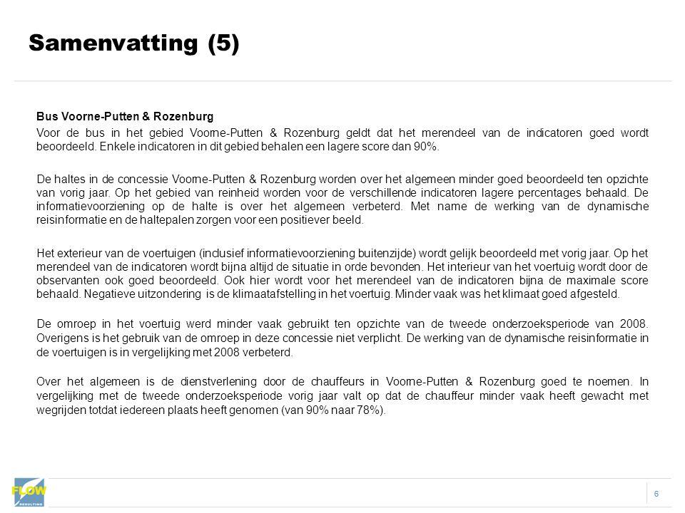 6 Samenvatting (5) 6 Bus Voorne-Putten & Rozenburg Voor de bus in het gebied Voorne-Putten & Rozenburg geldt dat het merendeel van de indicatoren goed