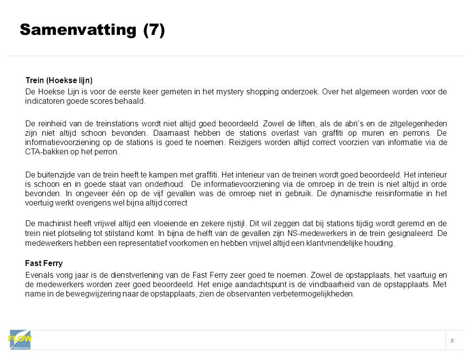 colofon 99 Colofon Meer informatie over deze publicatie: Gerard van Dorp Flow resulting Vondellaan 34 3521 GH Utrecht T 030-296 1111 E g.vandorp@flowresulting.nl W www.flowresulting.nl g.vandorp@flowresulting.nl www.flowresulting.nl