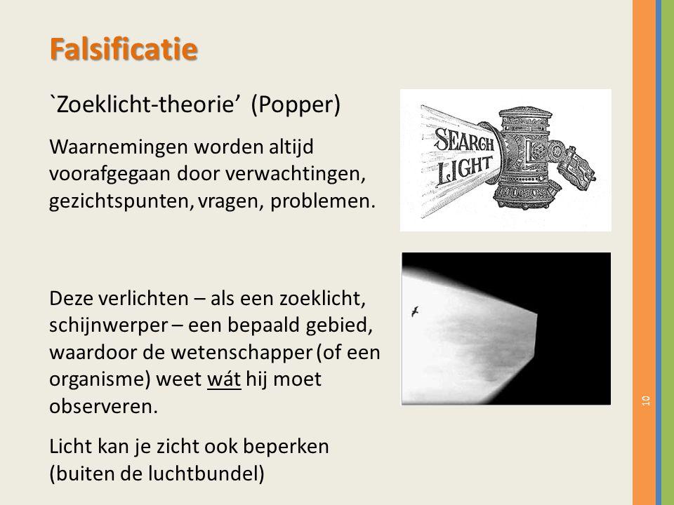 10 `Zoeklicht-theorie' (Popper) Waarnemingen worden altijd voorafgegaan door verwachtingen, gezichtspunten, vragen, problemen.