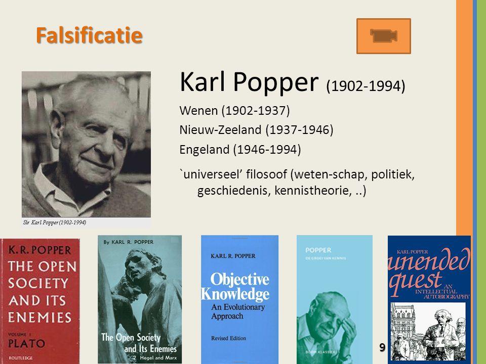 9 9 Karl Popper (1902-1994) Wenen (1902-1937) Nieuw-Zeeland (1937-1946) Engeland (1946-1994) `universeel' filosoof (weten-schap, politiek, geschiedenis, kennistheorie,..) Falsificatie