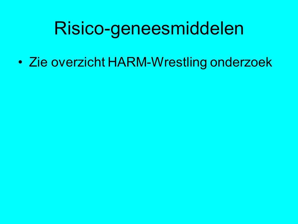 Risico-geneesmiddelen Zie overzicht HARM-Wrestling onderzoek