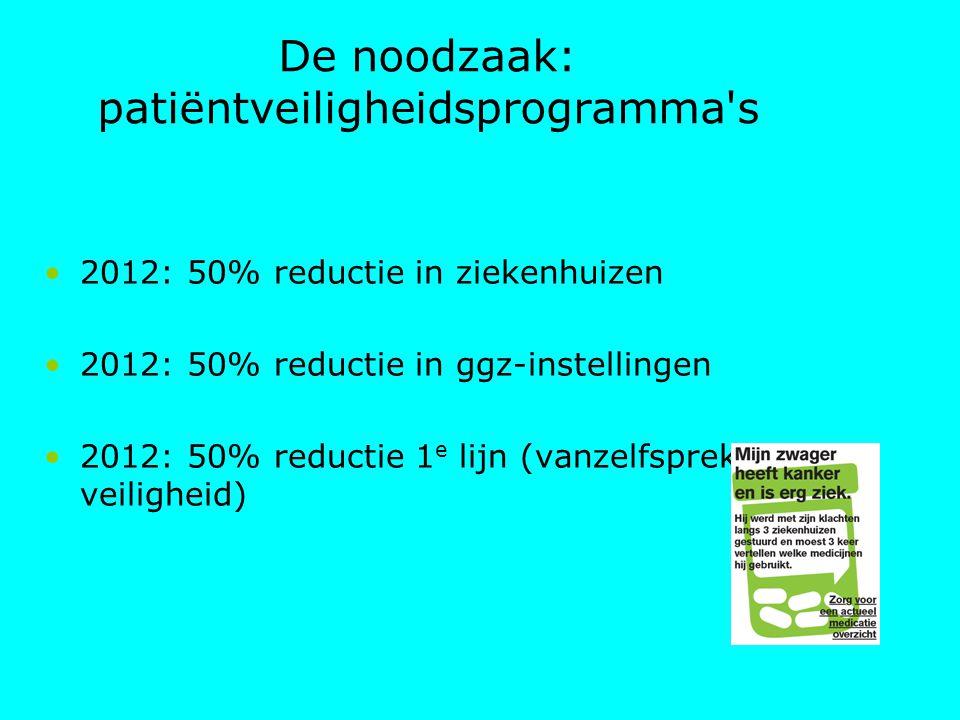 2012: 50% reductie in ziekenhuizen 2012: 50% reductie in ggz-instellingen 2012: 50% reductie 1 e lijn (vanzelfsprekende veiligheid) De noodzaak: patië