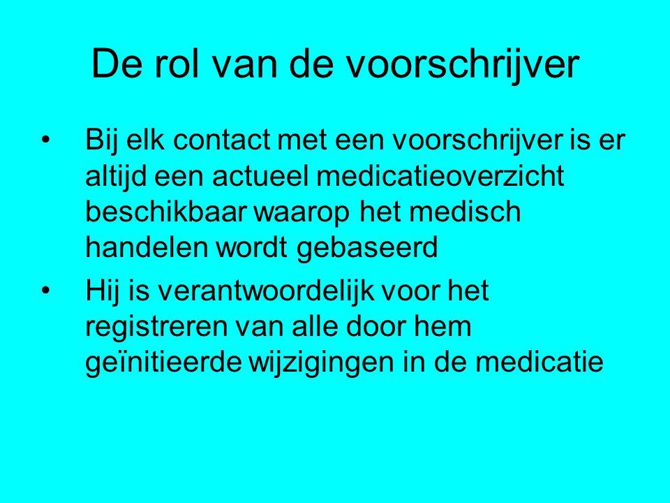 De rol van de apotheker in de richtlijn De apotheker is verantwoordelijk voor het veilig ter hand stellen en bewaken van de aan de patiënt voorgeschreven medicatie.