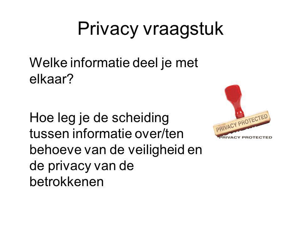 Privacy vraagstuk Welke informatie deel je met elkaar? Hoe leg je de scheiding tussen informatie over/ten behoeve van de veiligheid en de privacy van