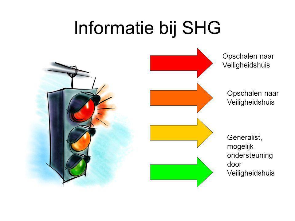 Informatie bij SHG Opschalen naar Veiligheidshuis Generalist, mogelijk ondersteuning door Veiligheidshuis