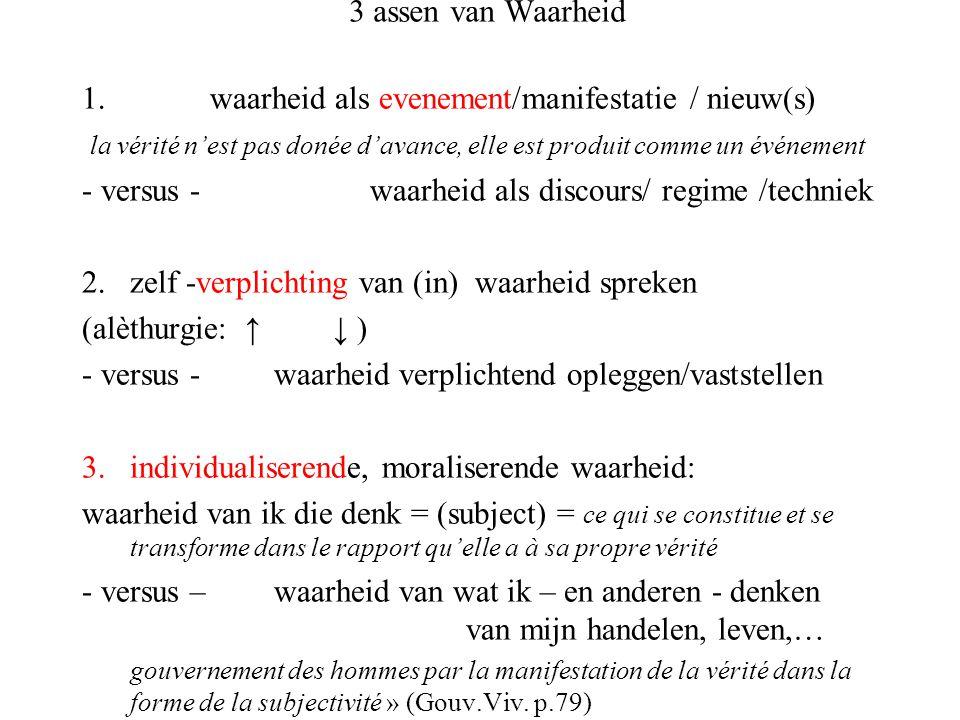 3 assen van Waarheid 1. waarheid als evenement/manifestatie / nieuw(s) la vérité n'est pas donée d'avance, elle est produit comme un événement - versu
