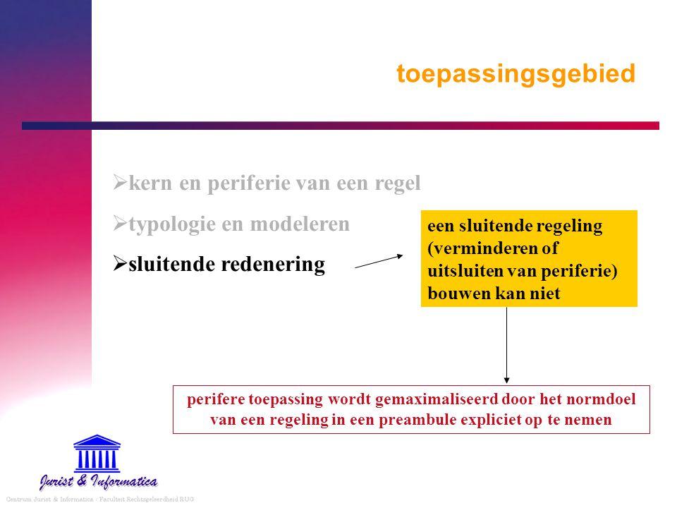 toepassingsgebied  kern en periferie van een regel  typologie en modeleren  sluitende redenering een sluitende regeling (verminderen of uitsluiten van periferie) bouwen kan niet perifere toepassing wordt gemaximaliseerd door het normdoel van een regeling in een preambule expliciet op te nemen