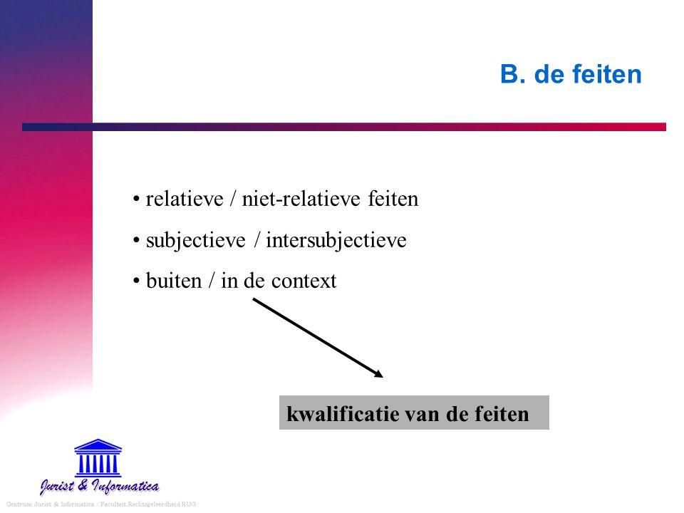 B. de feiten relatieve / niet-relatieve feiten subjectieve / intersubjectieve buiten / in de context kwalificatie van de feiten