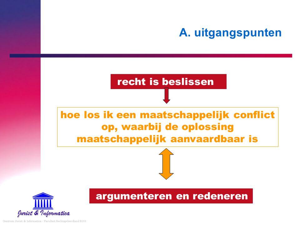 A. uitgangspunten hoe los ik een maatschappelijk conflict op, waarbij de oplossing maatschappelijk aanvaardbaar is argumenteren en redeneren recht is