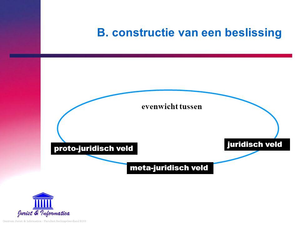 B. constructie van een beslissing evenwicht tussen juridisch veld meta-juridisch veld proto-juridisch veld