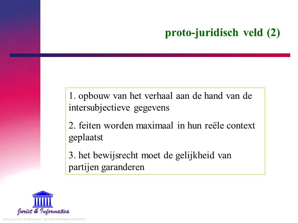 proto-juridisch veld (2) 1. opbouw van het verhaal aan de hand van de intersubjectieve gegevens 2. feiten worden maximaal in hun reële context geplaat