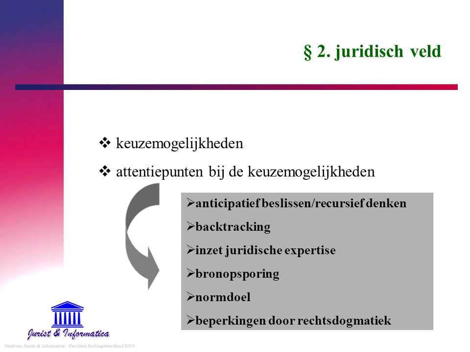 § 2. juridisch veld  keuzemogelijkheden  attentiepunten bij de keuzemogelijkheden  anticipatief beslissen/recursief denken  backtracking  inzet j