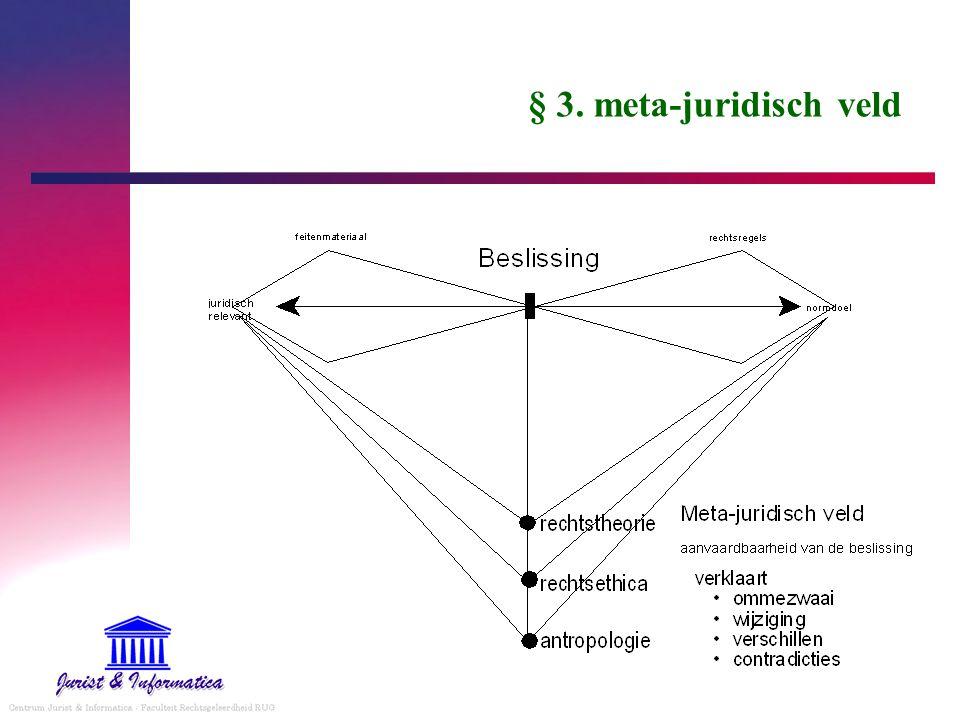 § 3. meta-juridisch veld