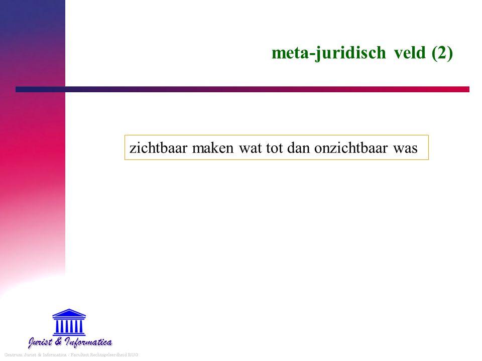 meta-juridisch veld (2) zichtbaar maken wat tot dan onzichtbaar was
