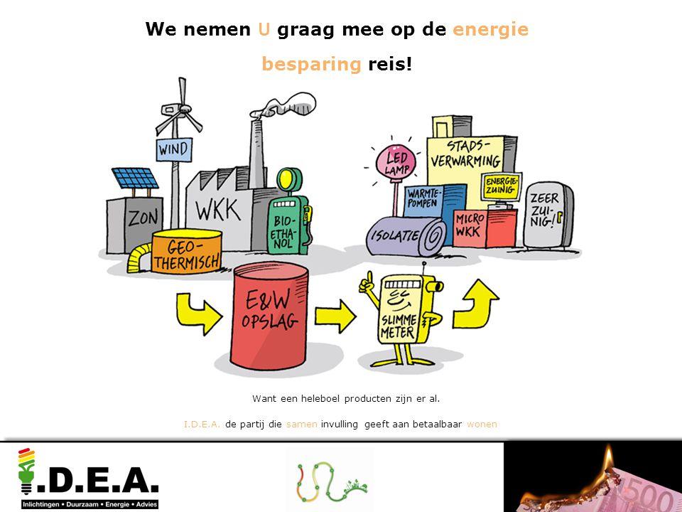 Want een heleboel producten zijn er al. I.D.E.A. de partij die samen invulling geeft aan betaalbaar wonen We nemen U graag mee op de energie besparing